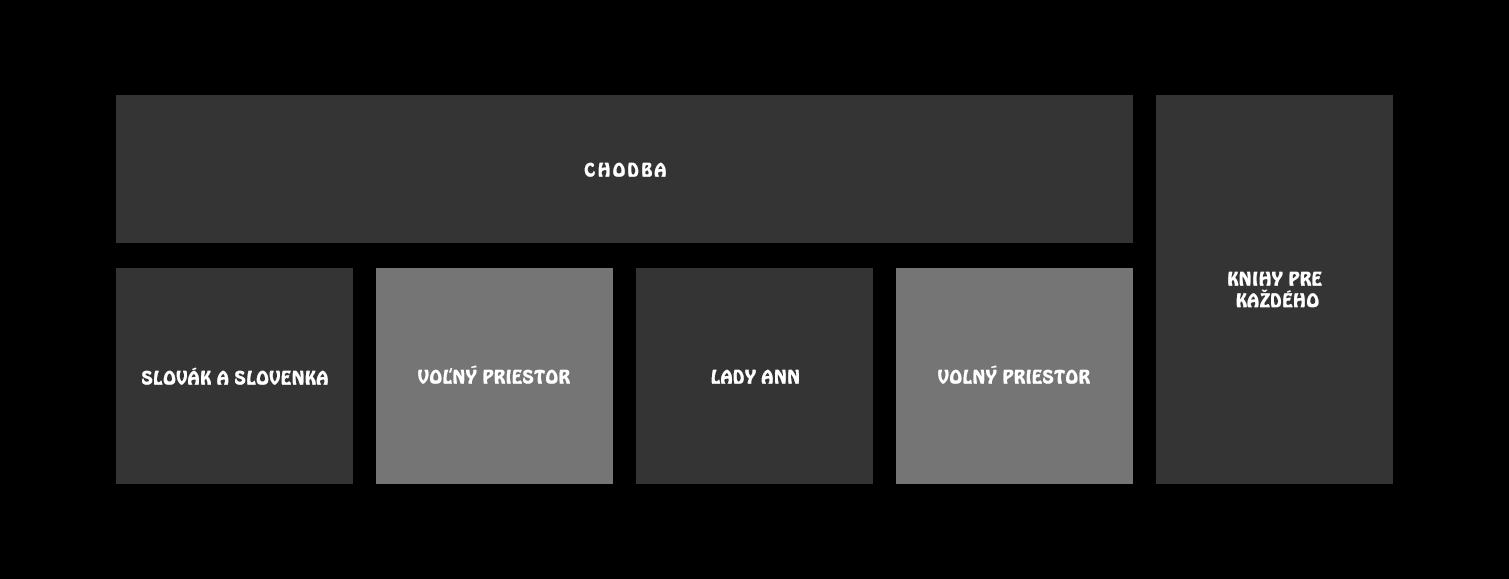 rinok layout